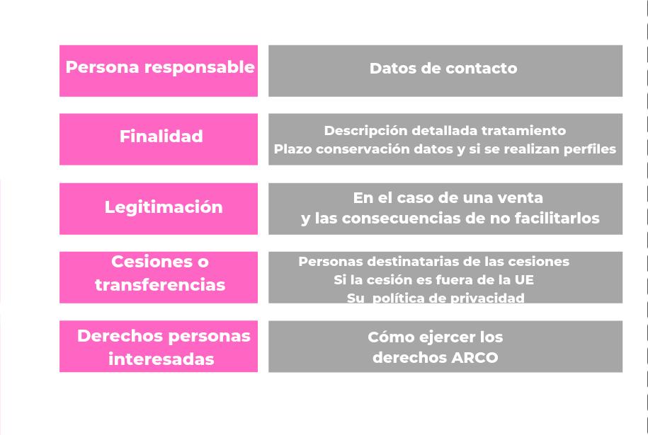 5-pasos-para-gestionar-el-modelo-de-consentimiento-según-el-RGPD-y-la-LOPD-
